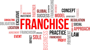 Pro and Cons of Franchise Ownership – Part II
